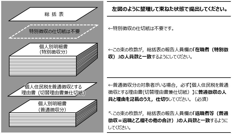 住民 税 特別 徴収 切替