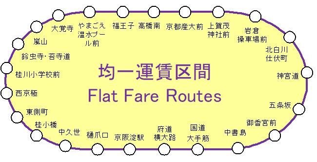 定期 バス 京都 市営 京都定期観光バス